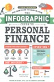 Product The Infographic Guide to Personal Finance