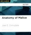 Product Anatomy of Malice