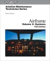 Product Airframe