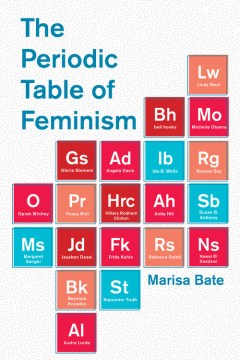 Product The Periodic Table of Feminism