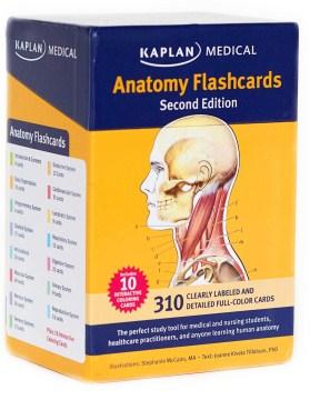 Product Anatomy Flashcards