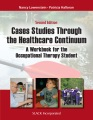 Product Case Studies Through the Health Care Continuum