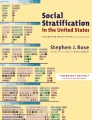 Product Social Stratification in the United States
