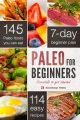 Product Paleo for Beginners: Essentials to get started