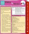 Product Ekgs and Ecgs