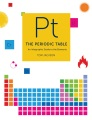 Product The Periodic Table