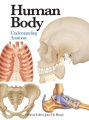 Product Human Body