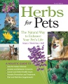 Product Herbs for Pets