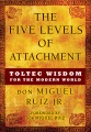 Product The Five Levels of Attachment