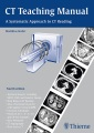 Product CT Teaching Manual