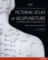 Product Pictorial Atlas of Acupuncture