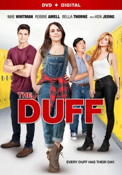 Product The DUFF