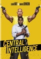 Product Central Intelligence
